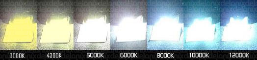 hid-colour-temperature-chart