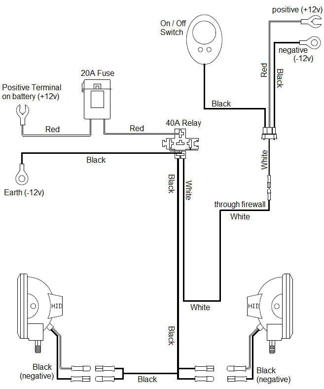 car spotlight wiring diagram